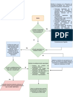 Diagrama_Importación01.pdf