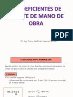 Clase 2 - Aplicaciones de La Madera