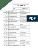 1. Daftar Hadir Tes