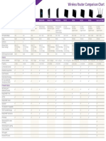 NG_WirelessRouterComparisonGuide24Sept1318-44305.pdf
