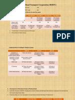 Planning of BSRTC