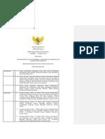 SPM BLUD Tambahan new.docx