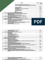 Identifikasi Dokumen bab 9.docx