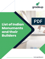 List of Indian Monuments and their builders_Eng.pdf-52.pdf