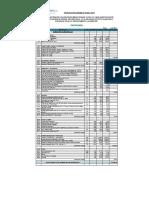 1.-Presupuesto LP-04, PMI -Chancadora El Milagro, 21.01.2019