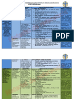 TERCER GRADO DE SECUNDARIA CARTEL DE SECUENCIA DE DESEMPEÑOS Y CAMPOS TEMÁTICOS DE EDUCACIÓN RELIGIOSA.pdf