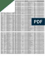 Data Ikm 2013