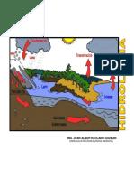 Hidrologuia UCV.pdf