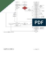 DIAGRAMA DE FLUJO - IFS HACCP 2015 Carlos.xls