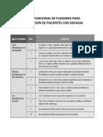 Escala Funcional de Fujishima Para Clasificacion de Pacientes Con Disfagia