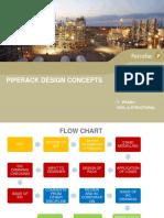 Get Training - Piperack Design Concept