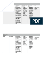 1555344127507_Maths Lesson Plan April 1 C PDF.pdf