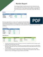 Market Report 13th April