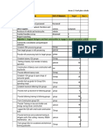Annex-Implementation Plan for WFP Project