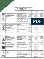 2016 Matematica Locala Prahova Clasa a Ixa Subiecte