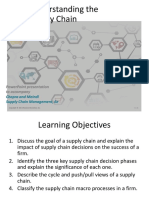 Chapter 1 - Understanding the Supply Chain.pptx