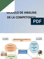 Componentes Del Analisis de La Competencia