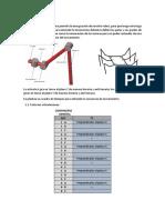 Leg Force Analysis by Kinematics