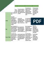 untitled spreadsheet - sheet1