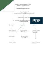 Algoritmul de diagnostic şi managment al infecţiei                                                                                 congenitale cu Citomegalovirus.docx