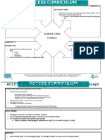 edt 313 access science planner 1-4 improved