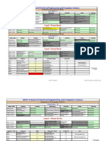 Copy of Time Table w.e.f 11 Oct 2010.Xls (Final)