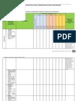 Matriz de Planificación Anual Para El Segundo Ciclo de Educación Primaria