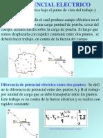 POTENCIAL 2015-2.ppt