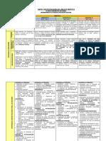 26-de-marzo-de-2019-CARTEL-DE-PRÁCTICA-GENERAL-I-al-IV(2).docx