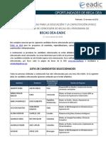 01_Resultados_Conv.1_OEA-EAIDC_2019.pdf