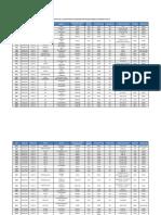 300414_lista_vehiculos_euro_iv.pdf