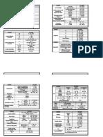 Formulario Nacional de Medicamentos 2006