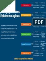 Educación y Pedagogía - Bases Episteomologicas (1)