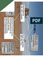 2_Microbiologia del suelo.pdf
