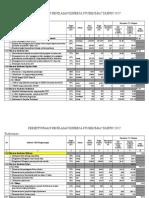 2. Format PKP Pengembangan