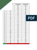 Cuadro de Las Evaluaciones en Shaina