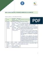 ANEXA 3 Grila de Verificare Administrativa Si Eligibilitate