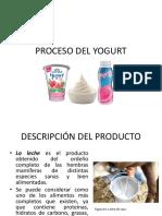 yogurth y wysky