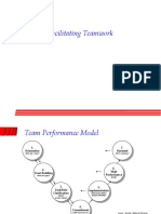 Team Performance Model
