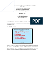 Flammability Diagrams