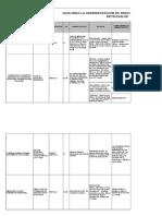 f Admon Medicamentos Parenterales v1 2015