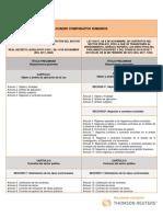 Cuadro comparativo leyes de contratos del sector público 2011-2017