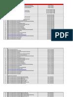 aeon Error list.xls - Copy.pdf
