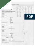 tablas de equivalente.docx