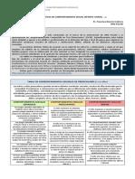 TABLAS COMPORTAMIENTOS SEXUALES EDADES Y ROLES v2.0.pdf