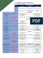 Table Pickups Malagoli.pdf