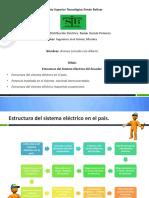 Exposicion Distribucionelectrica 151126185933 Lva1 App6892