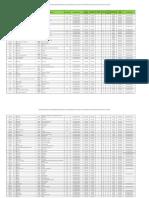 COMUNIDADES-CERTIFICADAS-04-12-2018.pdf