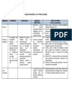 Modelo Pedagógico c3i3 y Perfil de Egreso