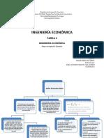 INGENIERÍA ECONÓMICA Mapa conceptual & Ejemplos